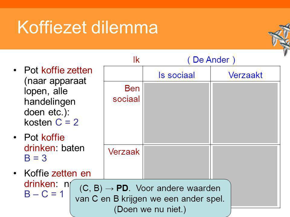 Koffiezet dilemma Ik. ( De Ander ) Is sociaal. Verzaakt. Ben sociaal. Beiden één pot koffie zetten en samen drinken: B – C ( B – C ) = 1 ( 1 )