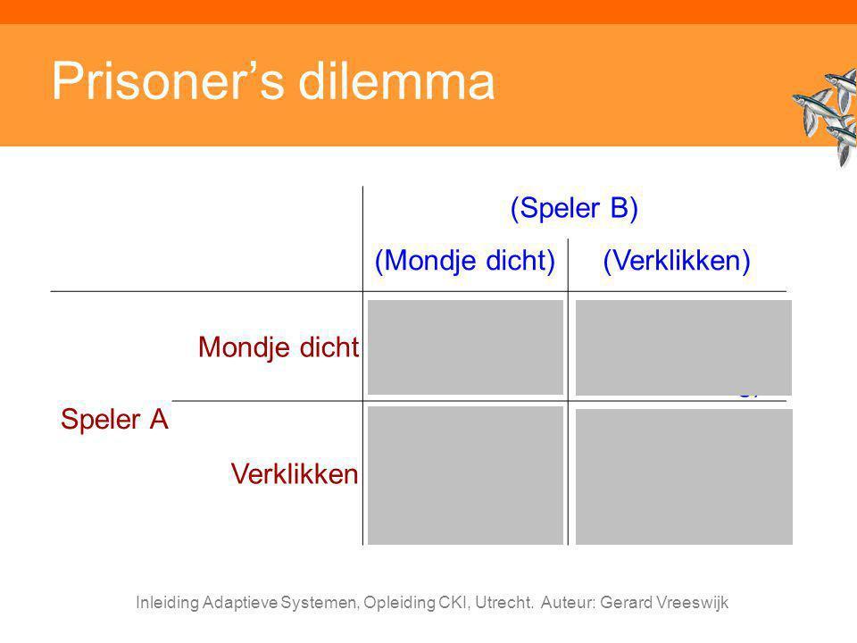 Prisoner's dilemma (Speler B) (Mondje dicht) (Verklikken) Speler A