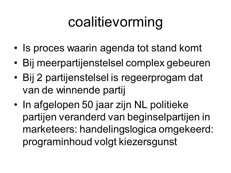coalitievorming Is proces waarin agenda tot stand komt