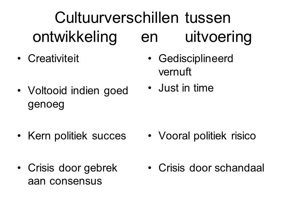 Cultuurverschillen tussen ontwikkeling en uitvoering