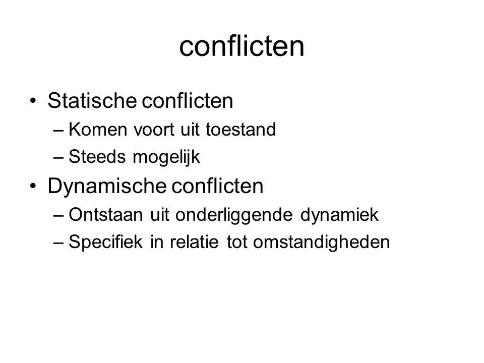 conflicten Statische conflicten Dynamische conflicten