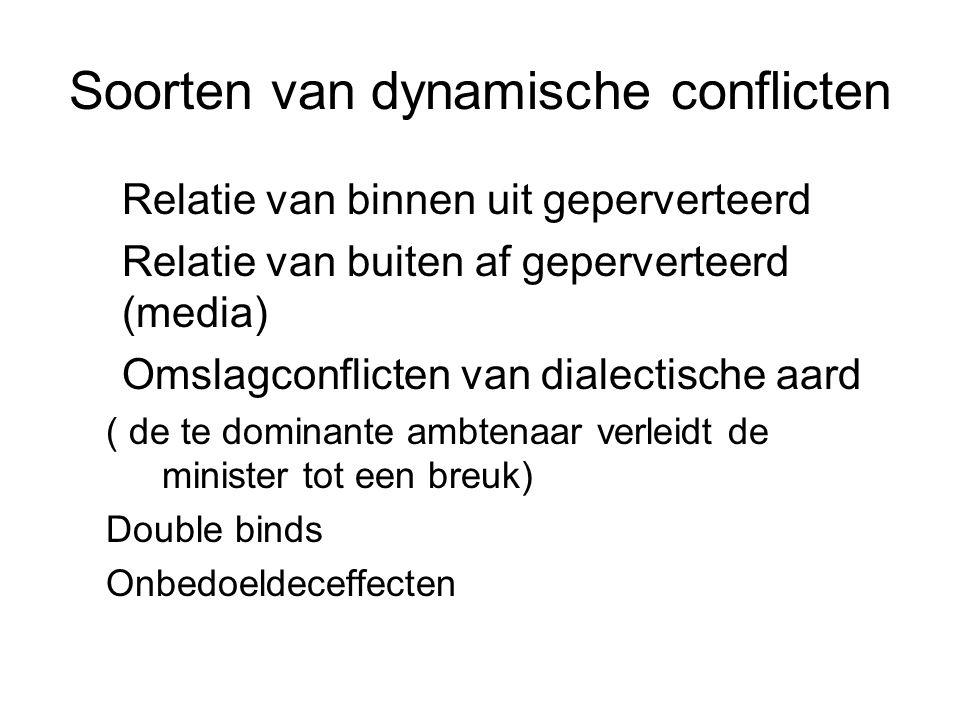 Soorten van dynamische conflicten