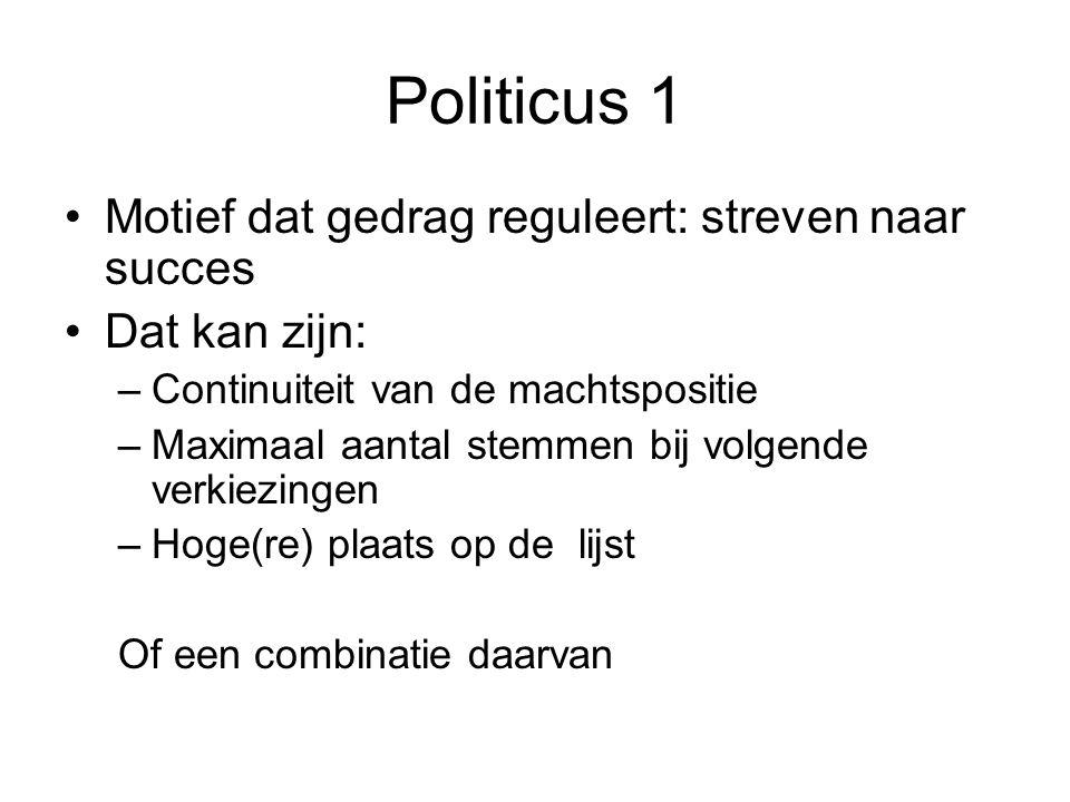 Politicus 1 Motief dat gedrag reguleert: streven naar succes