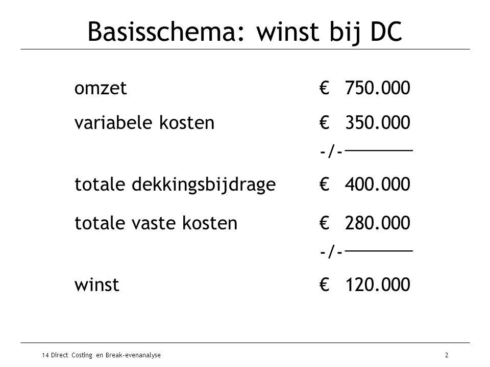 Basisschema: winst bij DC