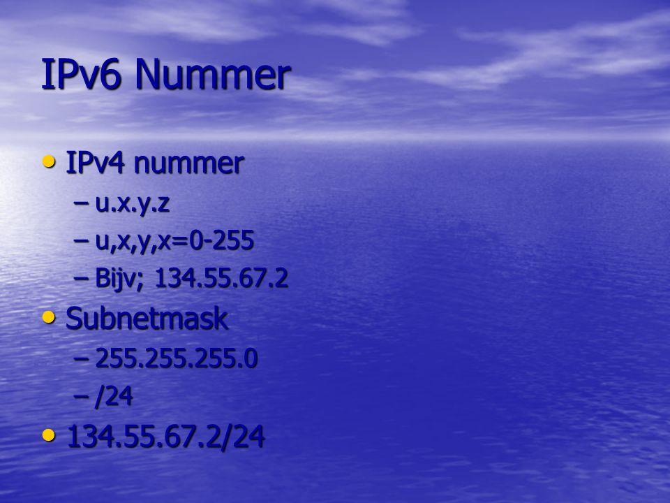 IPv6 Nummer IPv4 nummer Subnetmask 134.55.67.2/24 u.x.y.z
