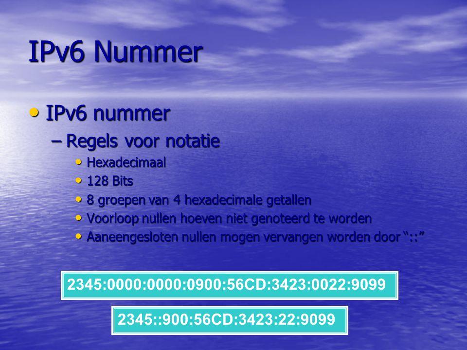 IPv6 Nummer IPv6 nummer Regels voor notatie