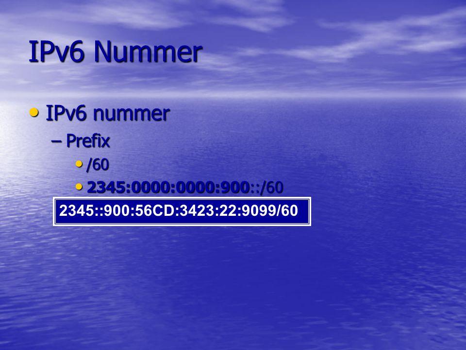 IPv6 Nummer IPv6 nummer Prefix /60 2345:0000:0000:900::/60