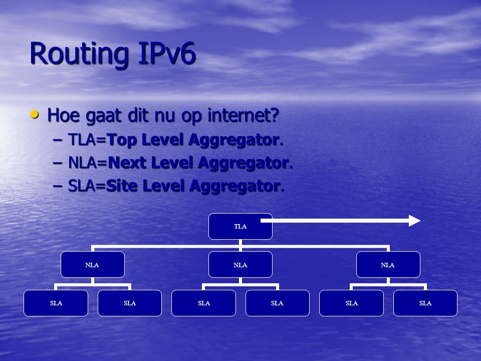 Routing IPv6 Hoe gaat dit nu op internet TLA=Top Level Aggregator.