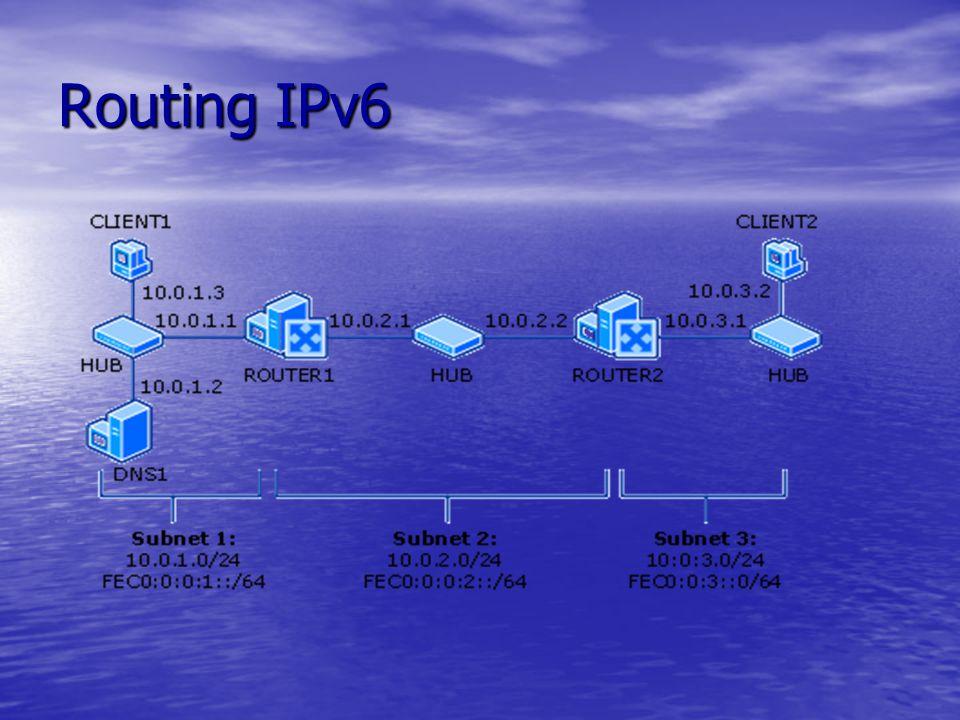 Routing IPv6