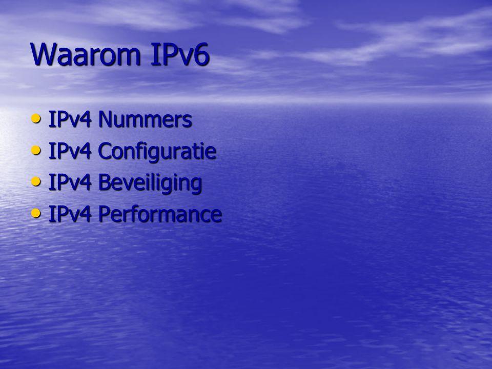 Waarom IPv6 IPv4 Nummers IPv4 Configuratie IPv4 Beveiliging