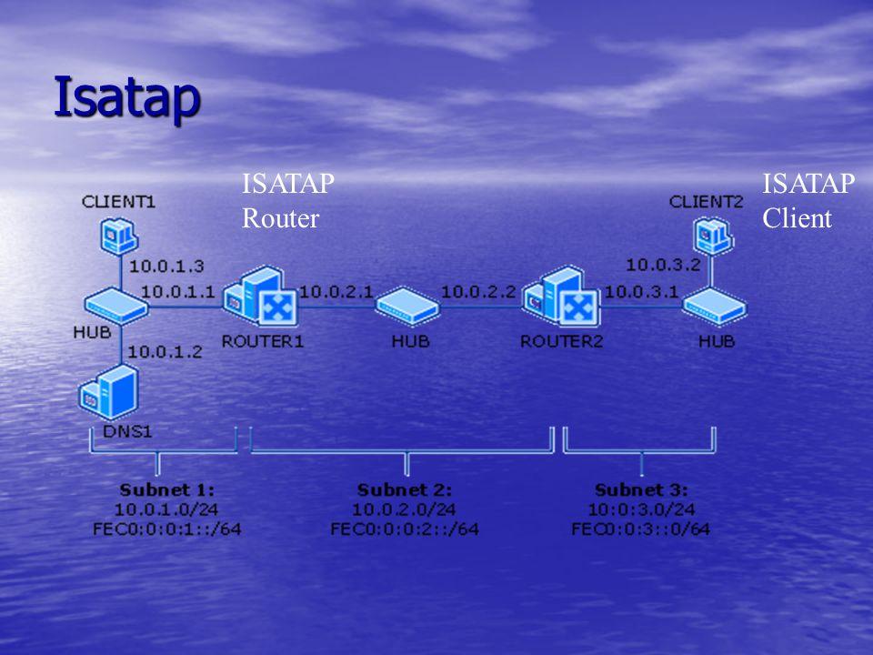 Isatap ISATAP Router ISATAP Client