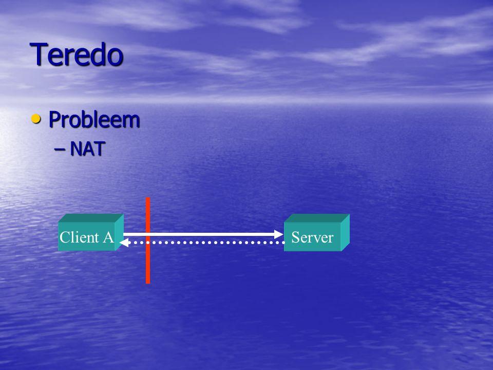 Teredo Probleem NAT Client A Server