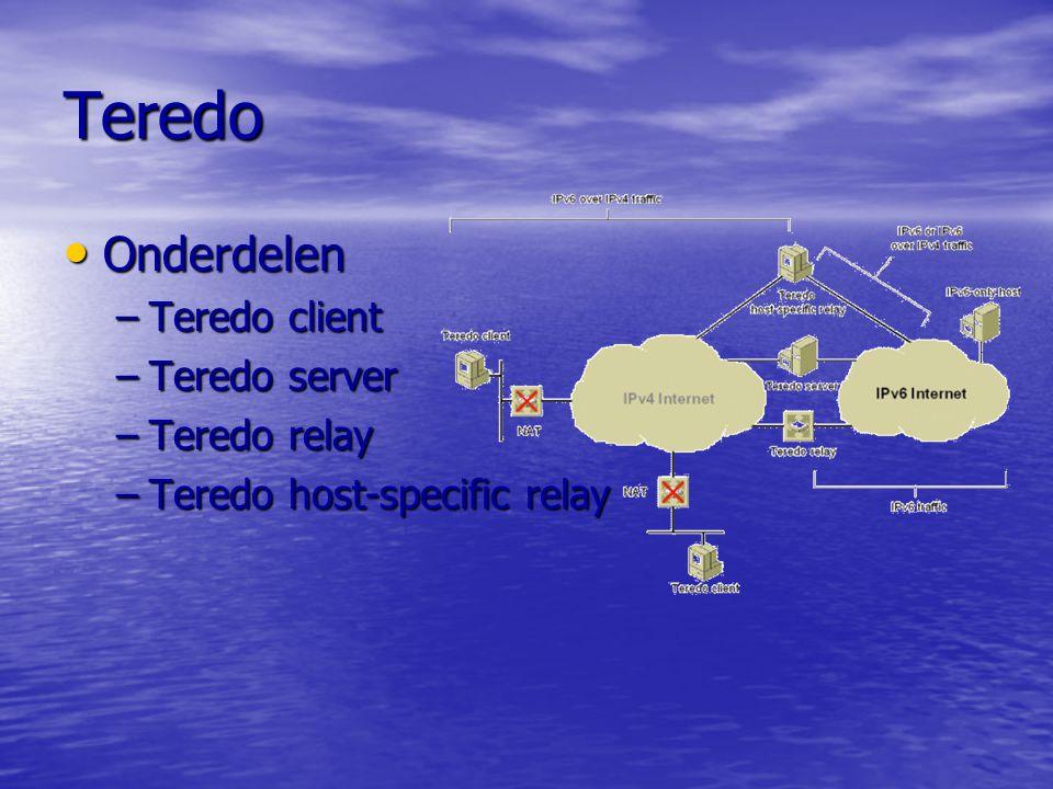 Teredo Onderdelen Teredo client Teredo server Teredo relay