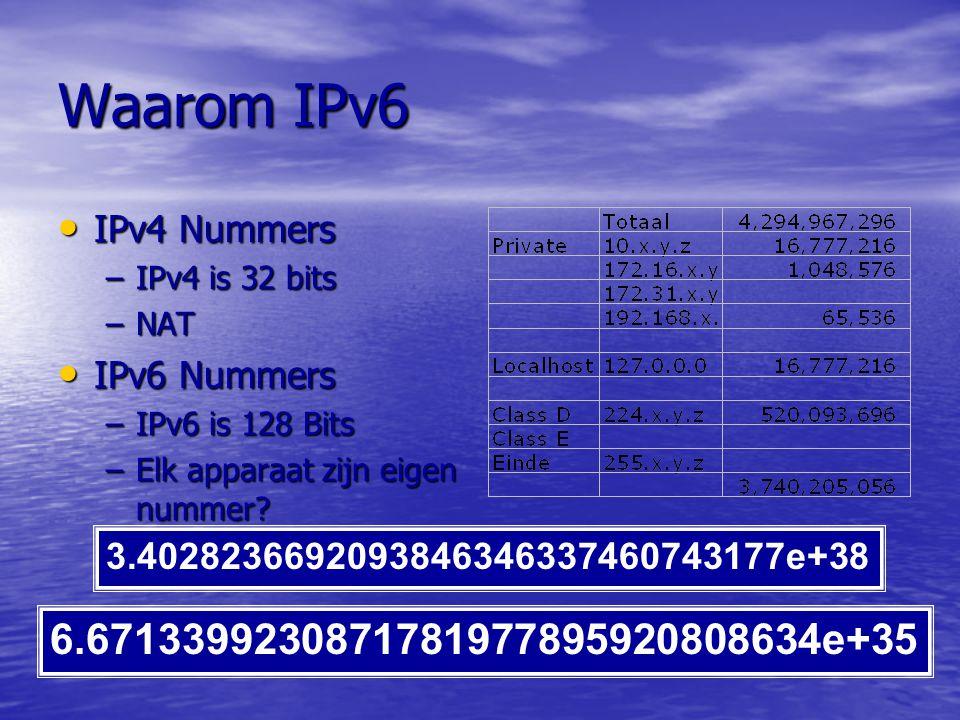 Waarom IPv6 6.6713399230871781977895920808634e+35 IPv4 Nummers