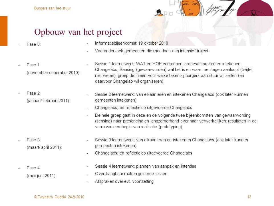 Opbouw van het project Fase 0: Informatiebijeenkomst: 19 oktober 2010