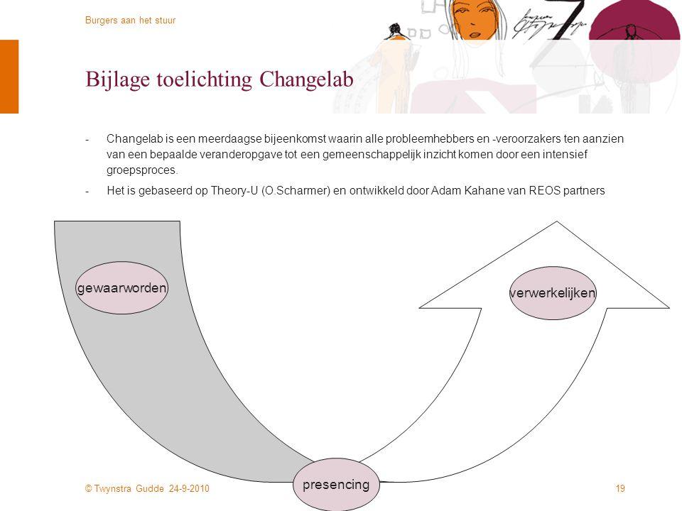 Bijlage toelichting Changelab