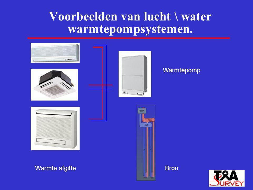 Voorbeelden van lucht \ water warmtepompsystemen.
