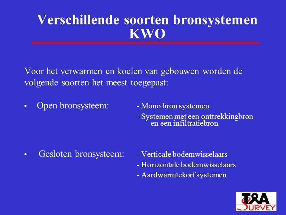 Verschillende soorten bronsystemen KWO