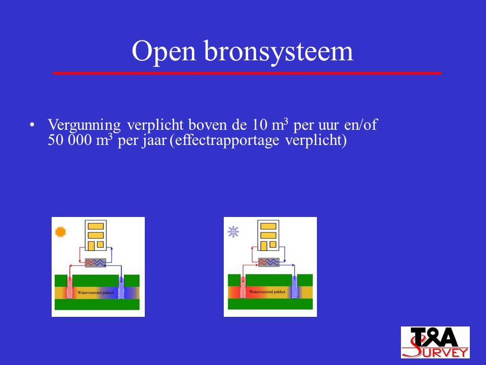 Open bronsysteem Vergunning verplicht boven de 10 m3 per uur en/of 50 000 m3 per jaar (effectrapportage verplicht)
