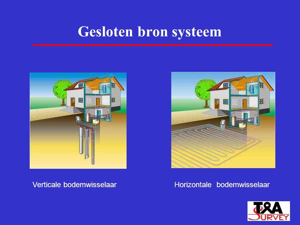 Gesloten bron systeem Verticale bodemwisselaar