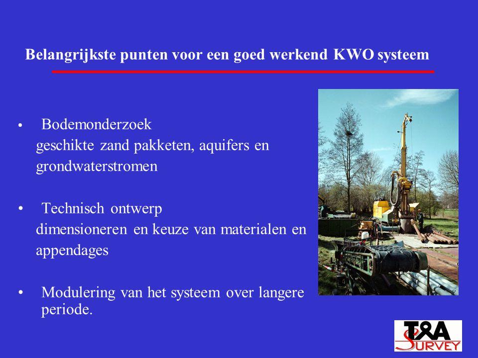 Belangrijkste punten voor een goed werkend KWO systeem