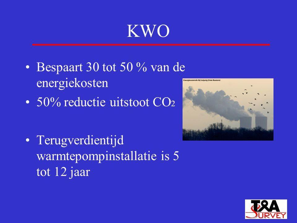 KWO Bespaart 30 tot 50 % van de energiekosten