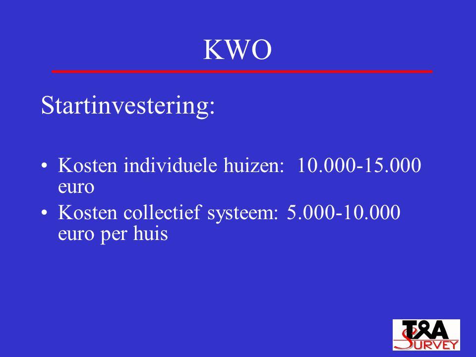 KWO Startinvestering: Kosten individuele huizen: 10.000-15.000 euro