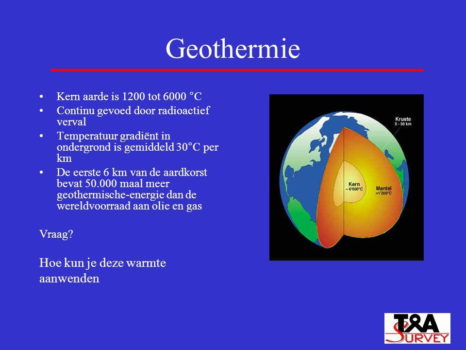 Geothermie Hoe kun je deze warmte aanwenden