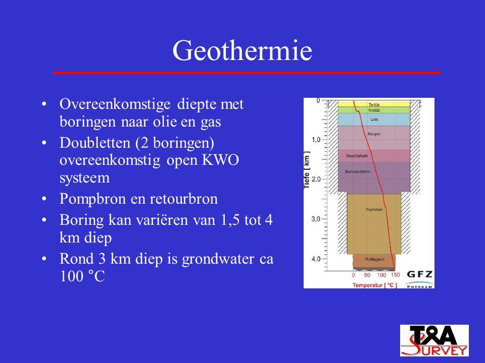 Geothermie Overeenkomstige diepte met boringen naar olie en gas