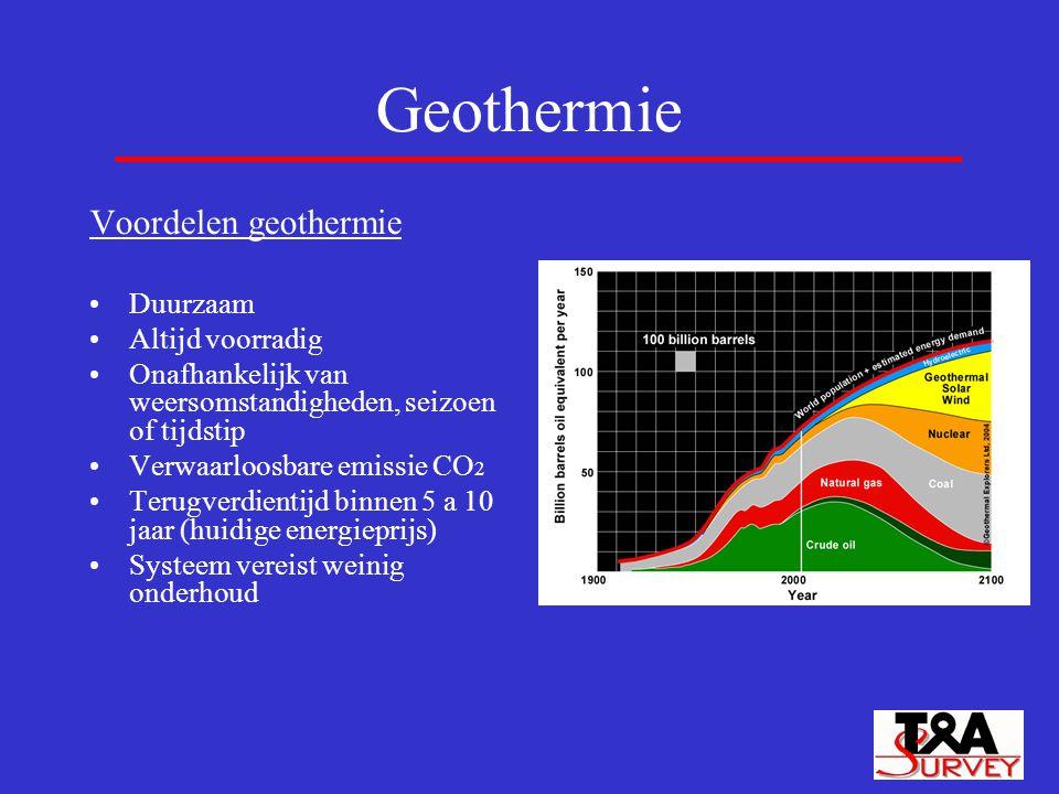 Geothermie Voordelen geothermie Duurzaam Altijd voorradig