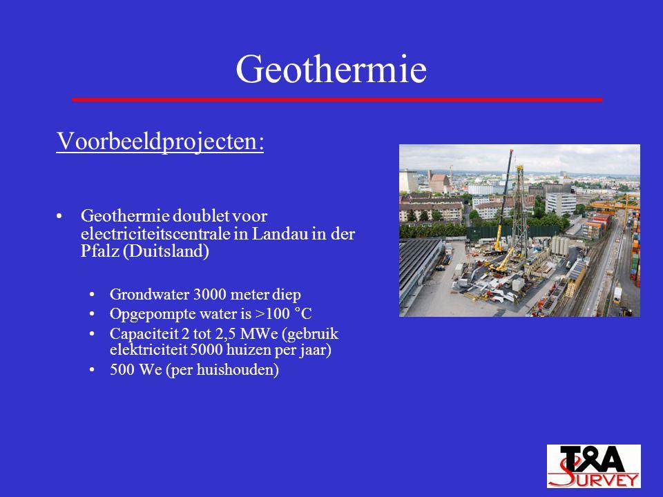 Geothermie Voorbeeldprojecten: