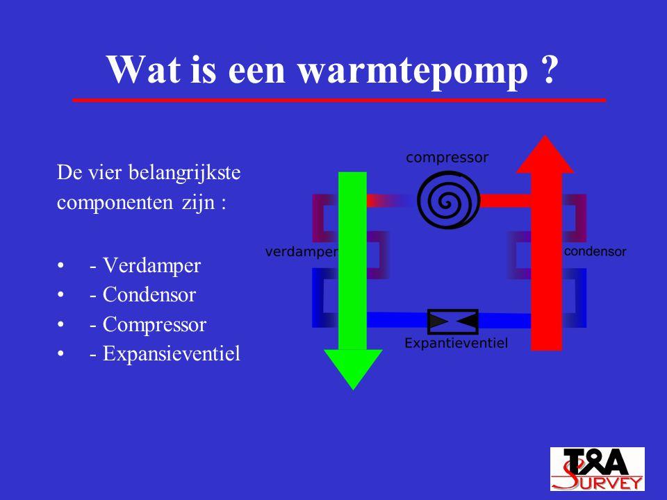 Wat is een warmtepomp De vier belangrijkste componenten zijn :