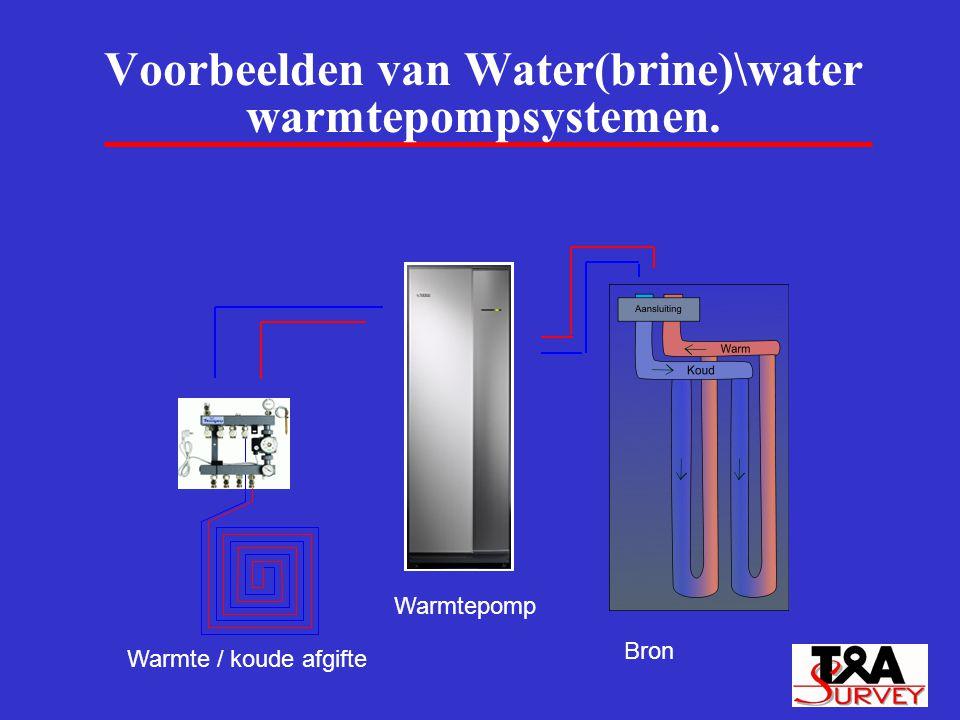 Voorbeelden van Water(brine)\water warmtepompsystemen.