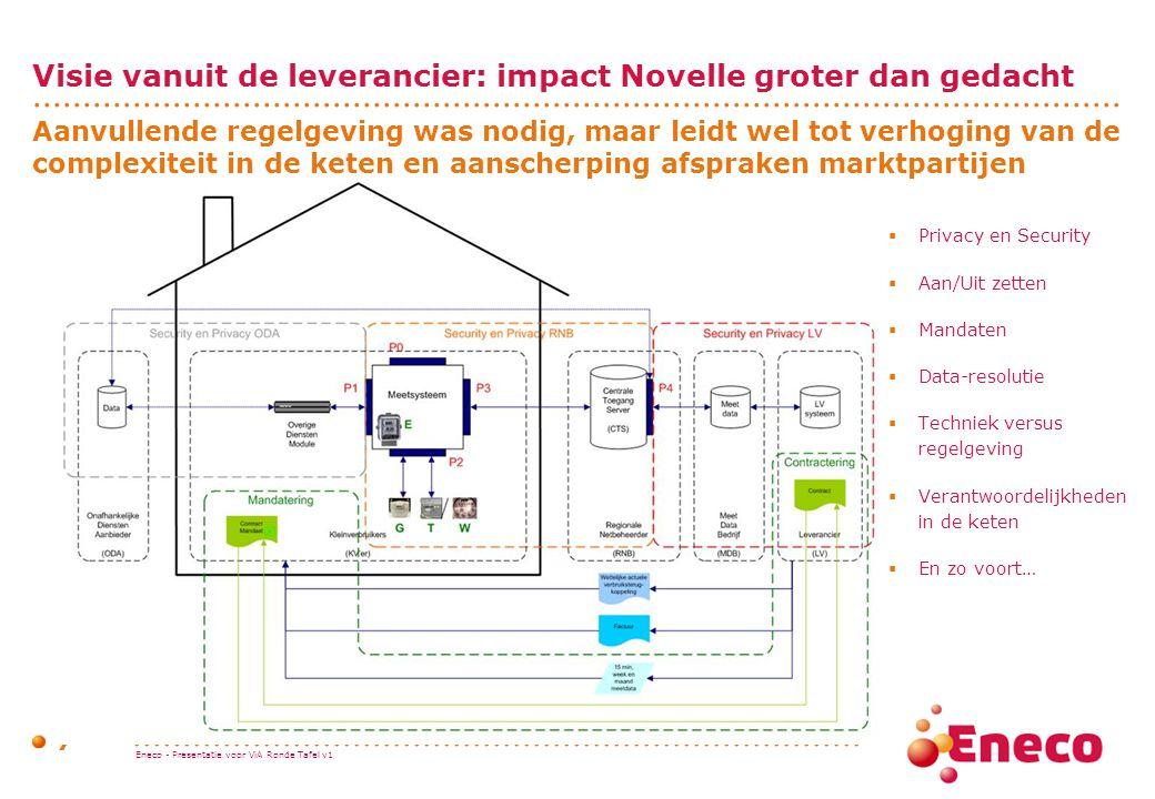 Visie vanuit de leverancier: impact Novelle groter dan gedacht