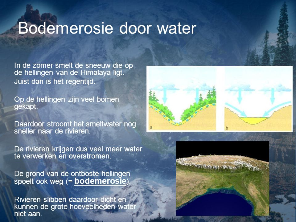Bodemerosie door water