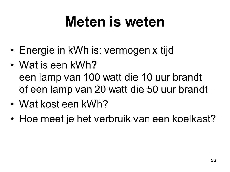 Meten is weten Energie in kWh is: vermogen x tijd