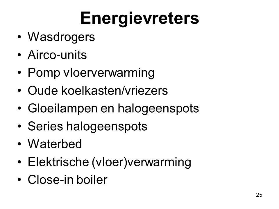 Energievreters Wasdrogers Airco-units Pomp vloerverwarming