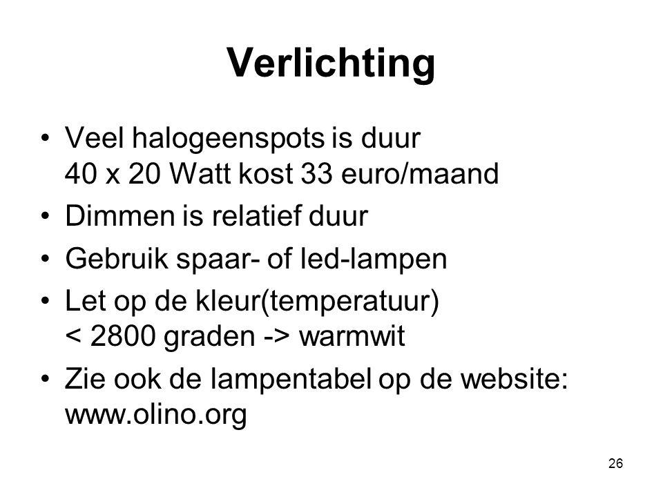 Verlichting Veel halogeenspots is duur 40 x 20 Watt kost 33 euro/maand