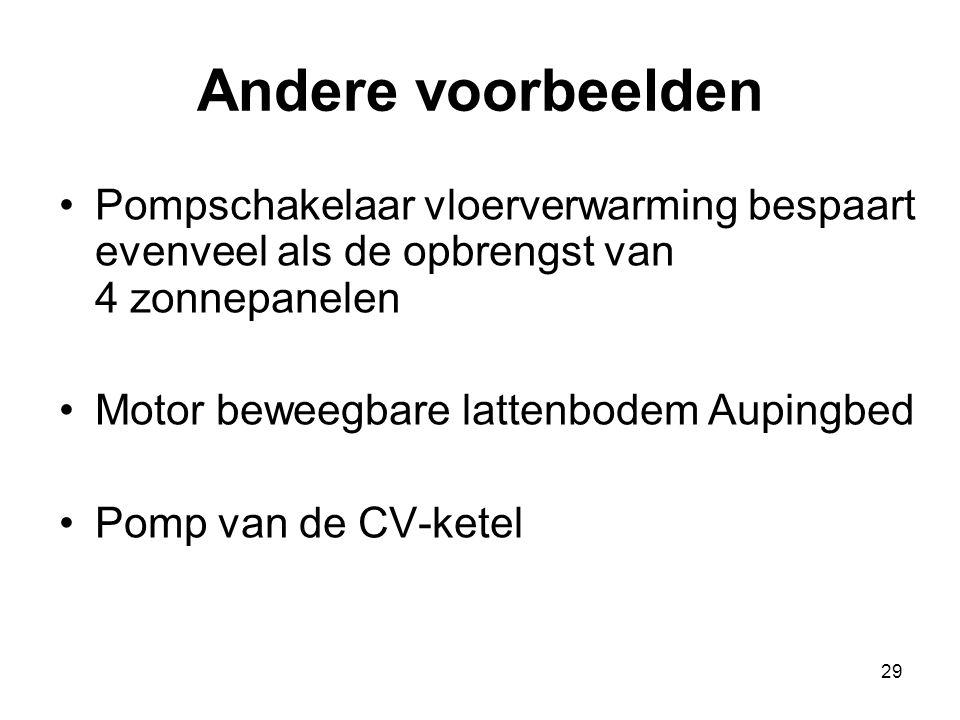 Andere voorbeelden Pompschakelaar vloerverwarming bespaart evenveel als de opbrengst van 4 zonnepanelen.