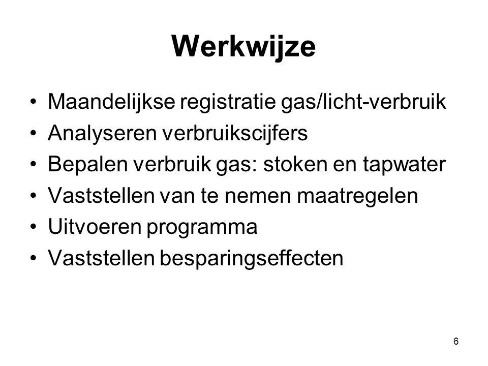 Werkwijze Maandelijkse registratie gas/licht-verbruik