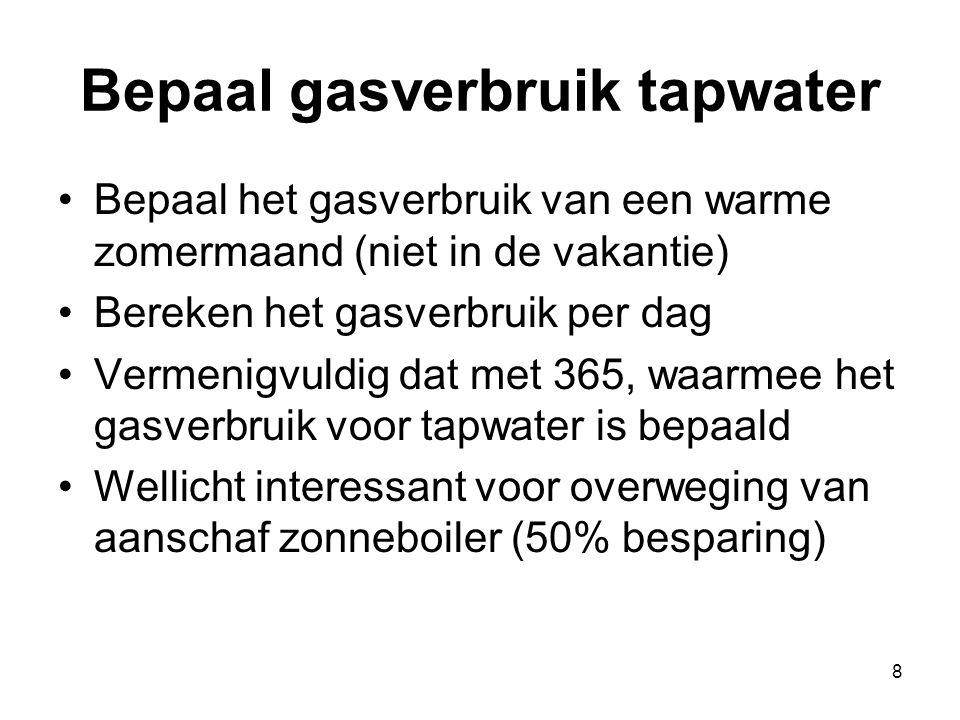 Bepaal gasverbruik tapwater