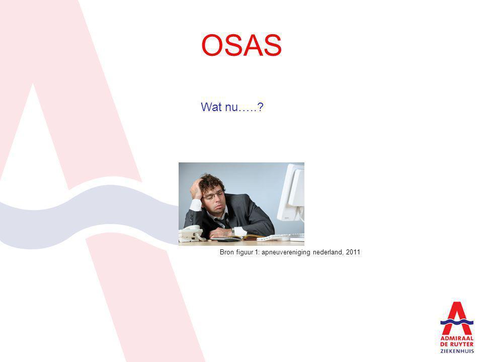 OSAS Wat nu….. Bron figuur 1: apneuvereniging nederland, 2011