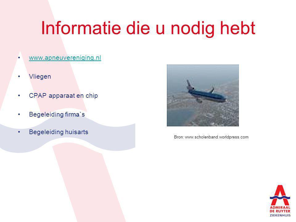 Informatie die u nodig hebt