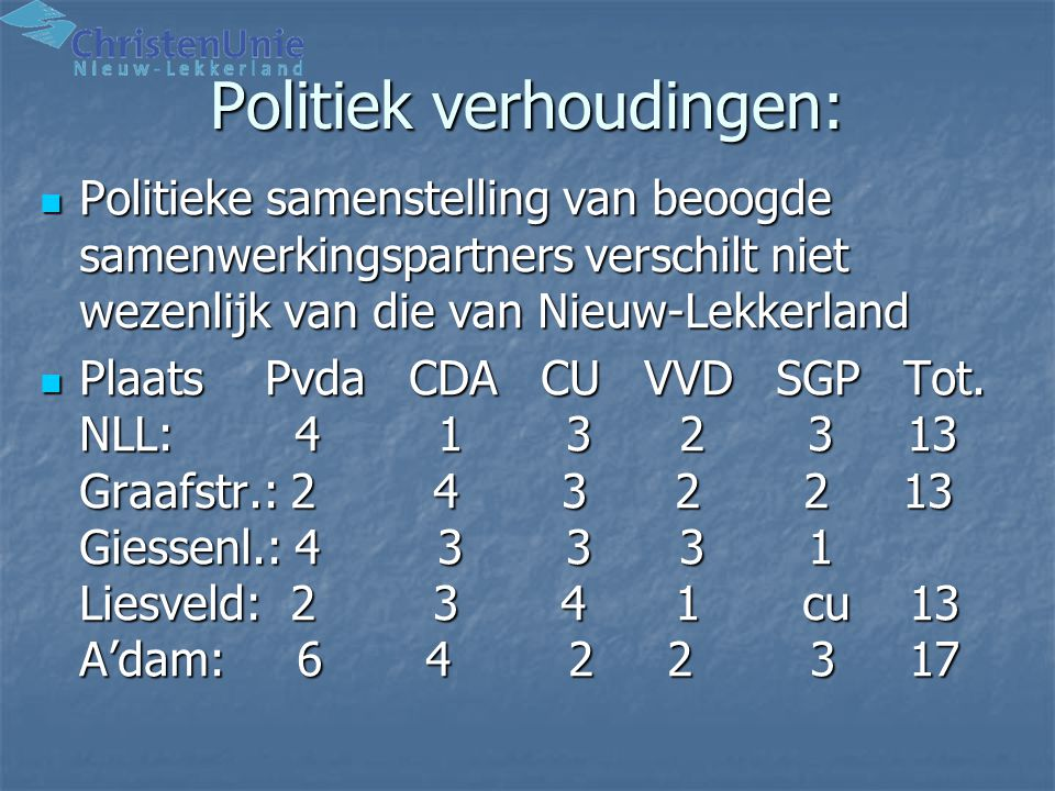 Politiek verhoudingen: