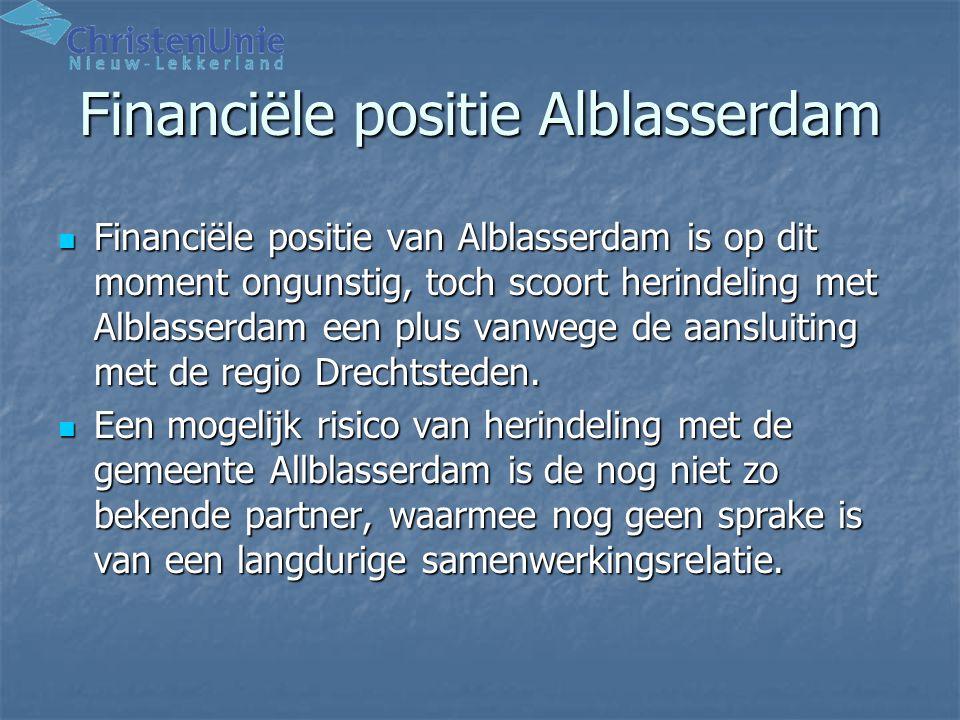 Financiële positie Alblasserdam