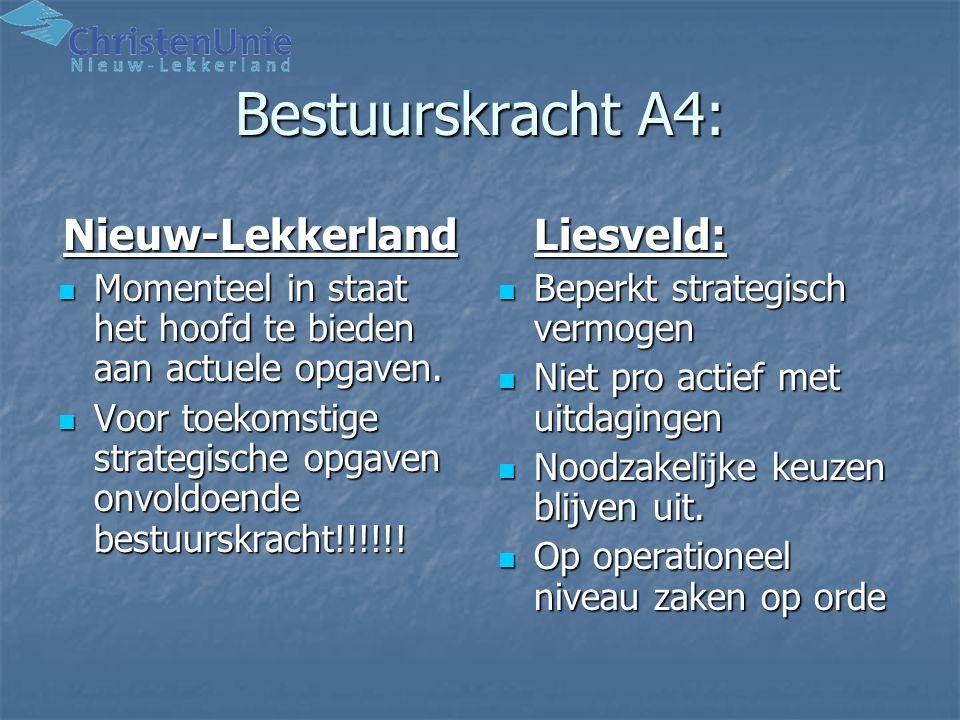 Bestuurskracht A4: Nieuw-Lekkerland