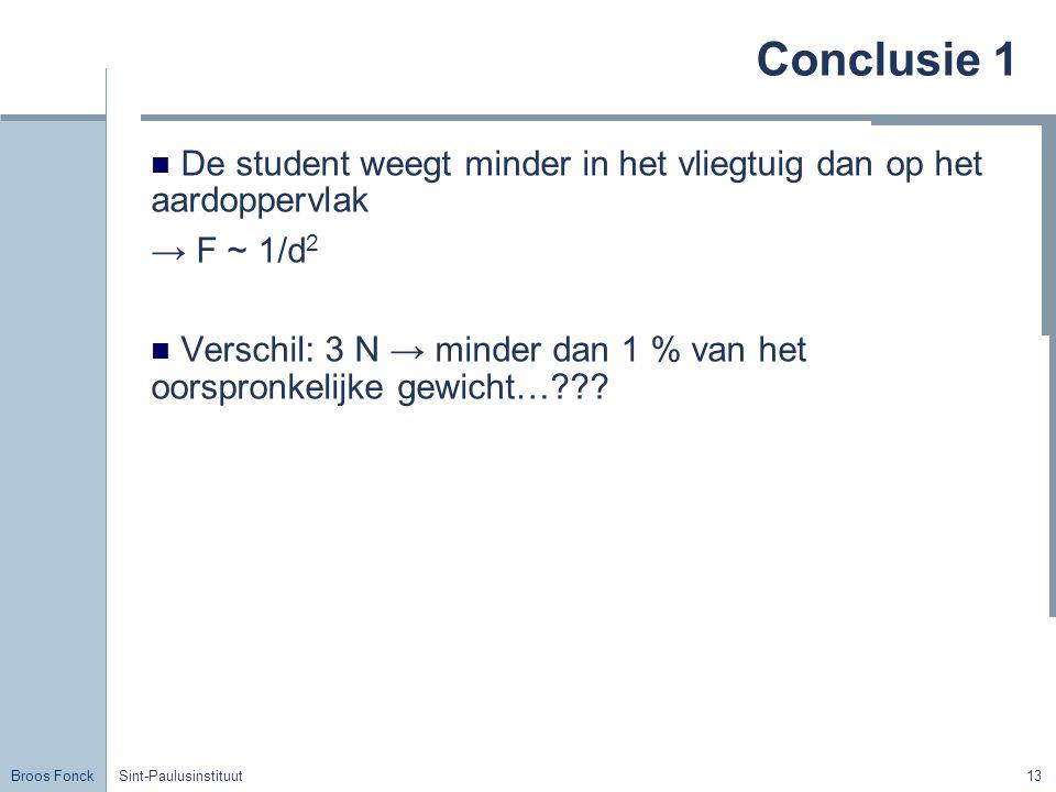 Conclusie 1 Title. De student weegt minder in het vliegtuig dan op het aardoppervlak. → F ~ 1/d2.