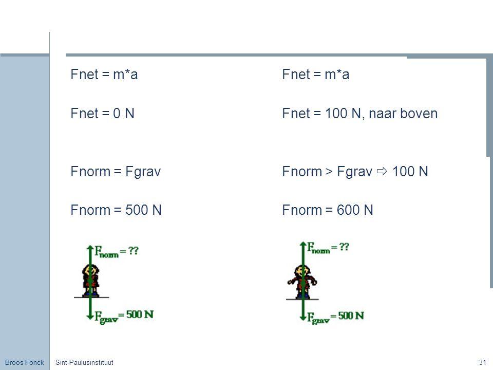 Fnet = m*a Fnet = 0 N Fnorm = Fgrav Fnorm = 500 N Fnet = m*a