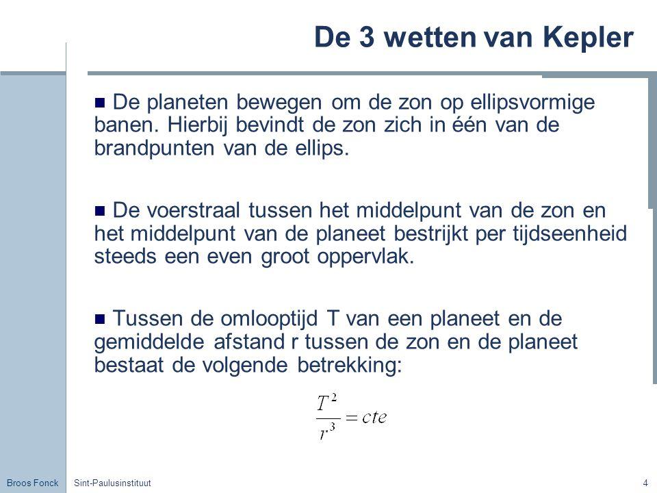 De 3 wetten van Kepler Title.