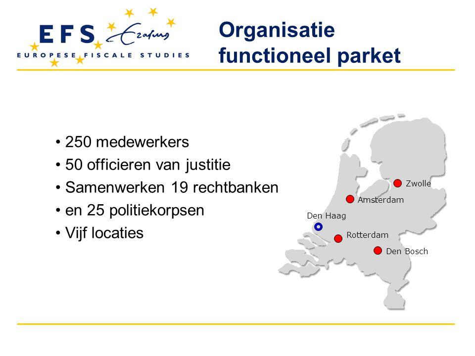 Organisatie functioneel parket